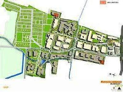 North Bangalore Lands Plots For Sale In North Bangalore